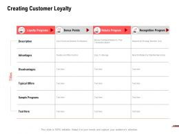 Creating Customer Loyalty Bonus Points Ppt Powerpoint Presentation Show Example