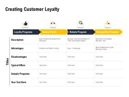 Creating Customer Loyalty Ppt Powerpoint Presentation File Aids