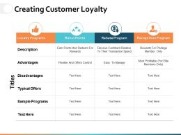 Creating Customer Loyalty Ppt Powerpoint Presentation File Influencers