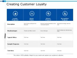 Creating Customer Loyalty Ppt Powerpoint Presentation Gallery Backgrounds