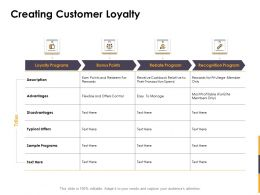 Creating Customer Loyalty Ppt Powerpoint Presentation Model Graphics Tutorials