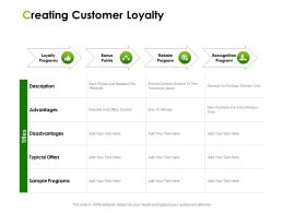 Creating Customer Loyalty Ppt Powerpoint Presentation Visual Aids Show