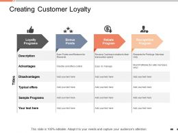 Creating Customer Loyalty Programs Ppt Powerpoint Presentation Ideas Pictures