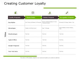 Creating Customer Loyalty Typical Offers Ppt Powerpoint Presentation Clipart