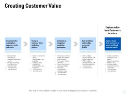 Creating Customer Value Capture Ppt Powerpoint Presentation Icon Design Templates