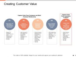 Creating Customer Value Capture Value Ppt Powerpoint Presentation Icon Design