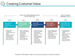 Creating Customer Value Management Ppt Powerpoint Presentation File Picture