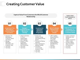 Creating Customer Value Ppt Powerpoint Presentation File Introduction