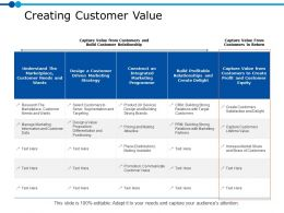 Creating Customer Value Ppt Powerpoint Presentation Gallery Deck