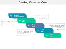 Creating Customer Value Ppt Powerpoint Presentation Infographics Infographic Template Cpb