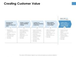 Creating Customer Value Ppt Powerpoint Presentation Model Guidelines