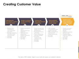 Creating Customer Value Ppt Powerpoint Presentation Outline Guide