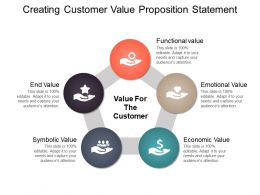 Creating Customer Value Proposition Statement Powerpoint Slides