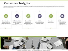Creating Digital Transformation Roadmap For Your Business Consumer Insights Ppt Guidelines