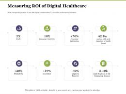 Creating Digital Transformation Roadmap For Your Business Measuring Roi Of Digital Healthcare Ppt Background