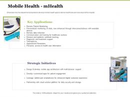 Creating Digital Transformation Roadmap For Your Business Mobile Health Mhealth Ppt Guidelines