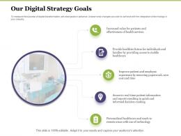 Creating Digital Transformation Roadmap For Your Business Our Digital Strategy Goals Ppt Guidelines