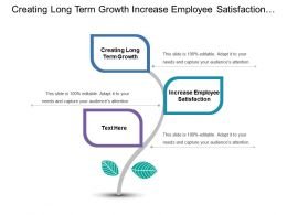 Creating Long Term Growth Increase Employee Satisfaction Customer Agent