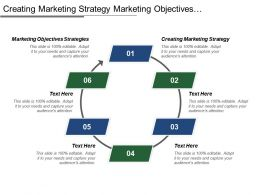 Creating Marketing Strategy Marketing Objectives Strategies Swot Analysis
