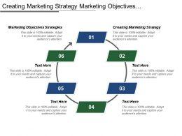 Creating Marketing Strategy Marketing Objectives Strategies Swot Analysis
