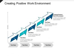 Creating Positive Work Environment Ppt Powerpoint Presentation File Slides Cpb