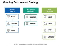 Creating Procurement Strategy Management Processes Ppt Slides Graphics Download