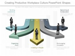 Creating Productive Workplace Culture Powerpoint Shapes
