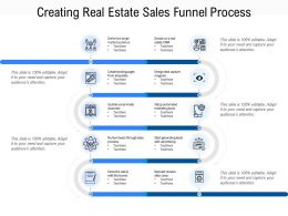 Creating Real Estate Sales Funnel Process