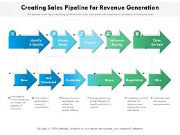 Creating Sales Pipeline For Revenue Generation