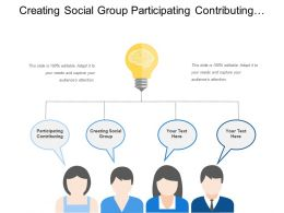 Creating Social Group Participating Contributing Operating Social Group