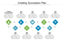 Creating Succession Plan Ppt Powerpoint Presentation Model Format Ideas Cpb