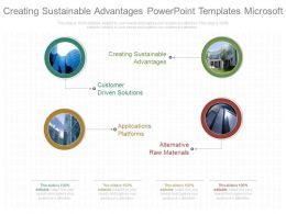 Creating Sustainable Advantages Powerpoint Templates Microsoft