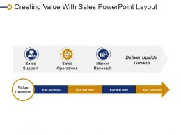Creating Value With Sales Powerpoint Layout