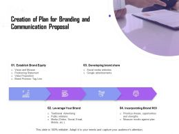 Creation Of Plan For Branding And Communication Proposal Ppt Icon Picture
