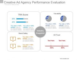Creative Ad Agency Performance Evaluation Powerpoint Slide Deck