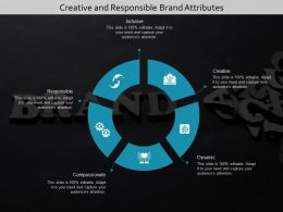 Creative And Responsible Brand Attributes