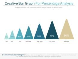 Creative Bar Graph For Percentage Analysis Powerpoint Slides