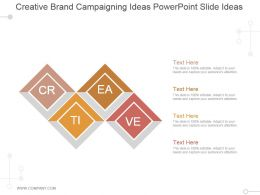 Creative Brand Campaigning Ideas Powerpoint Slide Ideas