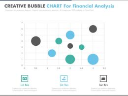 Creative Bubble Chart For Financial Analysis Powerpoint Slides