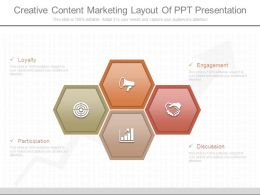 Creative Content Marketing Layout Of Ppt Presentation