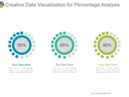 Creative Data Visualization For Percentage Analysis Powerpoint Slide Themes