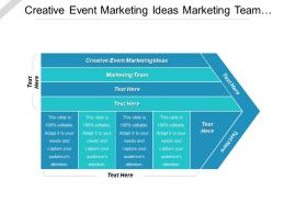 Creative Event Marketing Ideas Marketing Team Collaboration Communication Skills Cpb