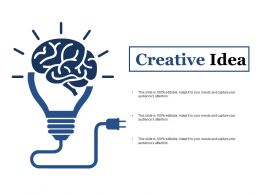 Creative Idea Adkar Change Control Model Ppt Gallery Aids