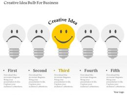 Creative Idea Bulb For Business Flat Powerpoint Design