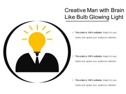 Creative Man With Brain Like Bulb Glowing Light