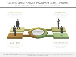Creative Market Analysis Powerpoint Slides Templates
