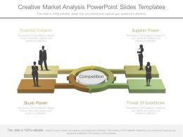 Creative Market Analysis Powerpoint Slides Templates