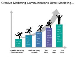 Creative Marketing Communications Direct Marketing Channels Measurement Assessment