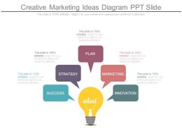Creative Marketing Ideas Diagram Ppt Slide