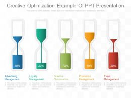 Creative Optimization Example Of Ppt Presentation